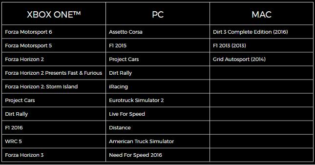 juegos compatibles con logitech g920 para xbox one