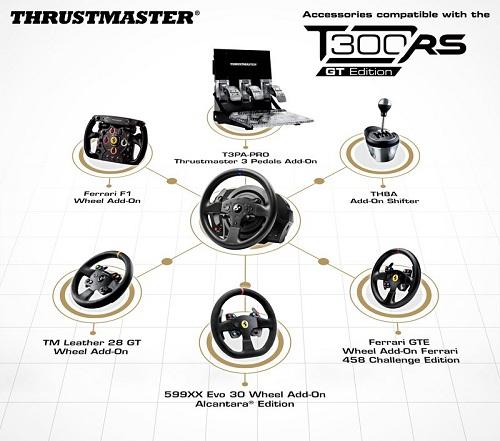 Ecosistema volantes Thrustmaster T300