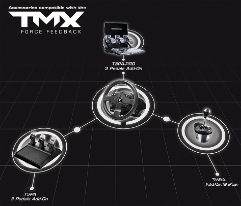 Ecosistema Thrustmaster para TMX